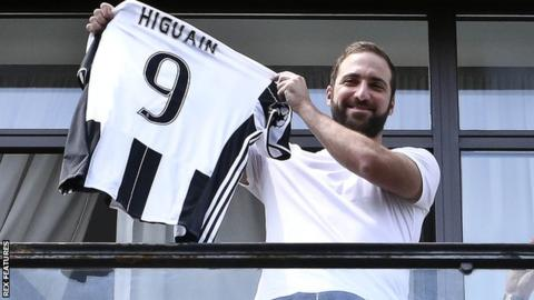 Argentina striker Gonzalo Higuain joined Juventus in a deal worth £75.3m in July